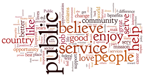 I Work for Govt Because_Wordle by Andrew Krzmarzick.png